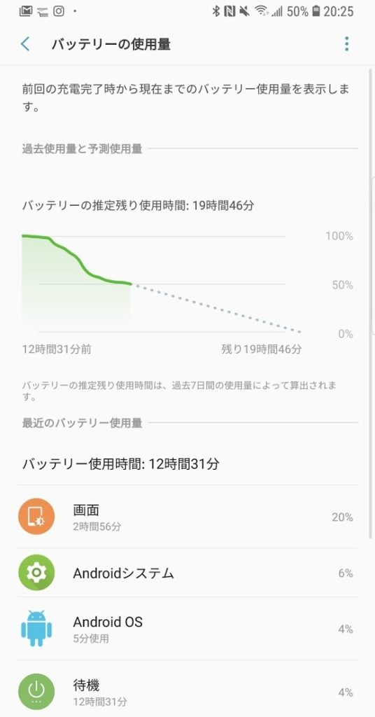 Galaxy Note 9 バッテリー